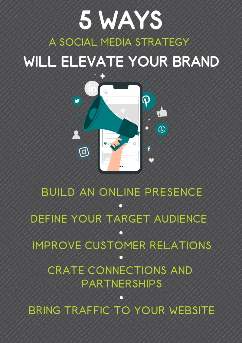 elevate your brand with a social media strategy